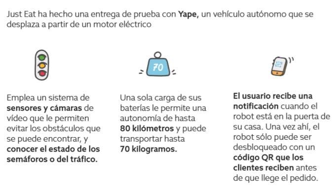 Robot Yape
